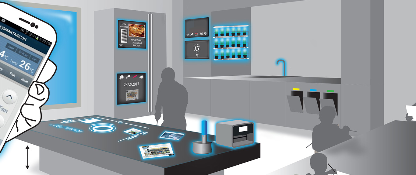 Latest Technology for Kitchen of the Future
