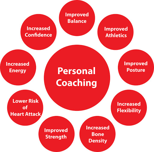 The Advantage of Becoming a Personal Coach